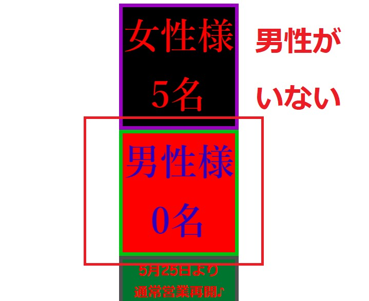ライオンハート梅田店の男性来店状況