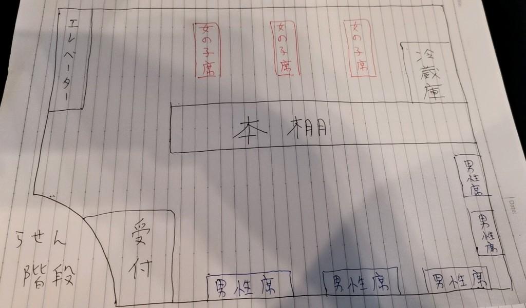 マンキ梅田店の店内の構造