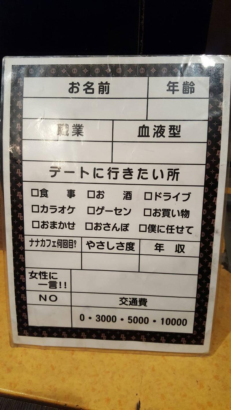 ナナカフェのプロフィールカード