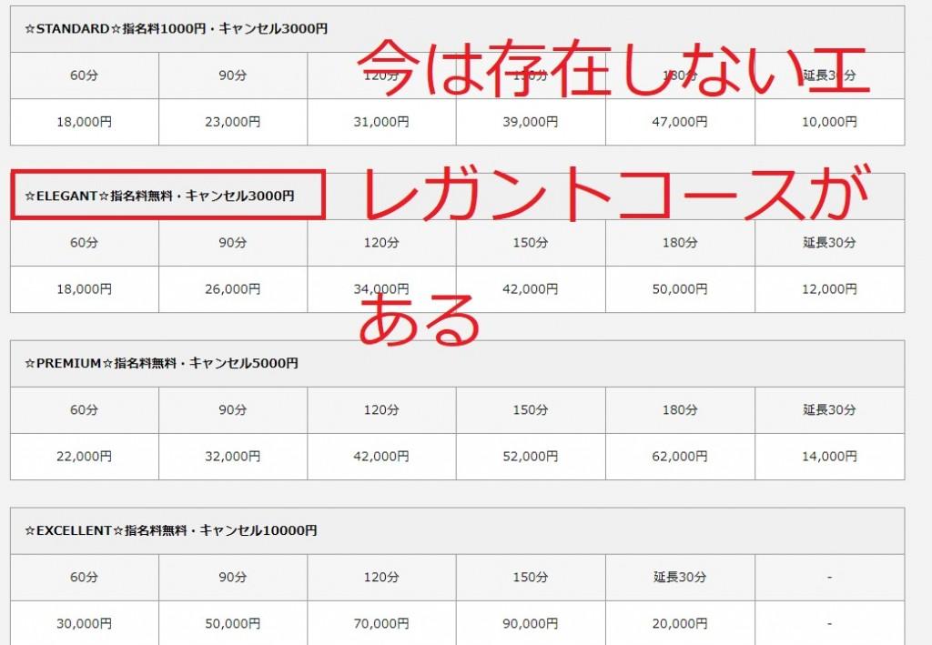 風俗情報サイトの料金表。公式ホームぺージと違う料金が記載されてる