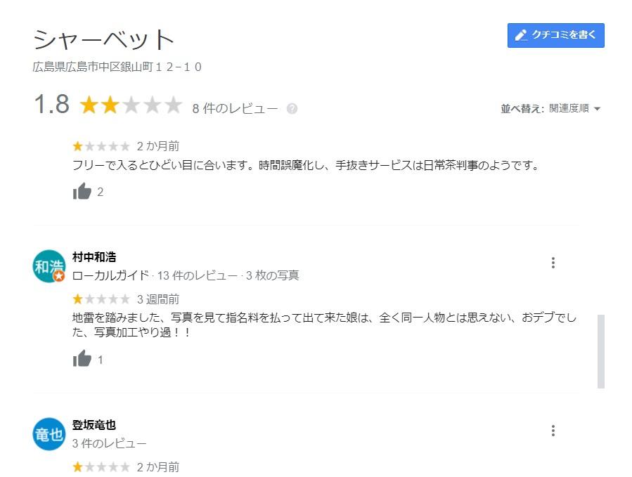 広島のソープ「シャーベット」についてのGoogle上の書き込み